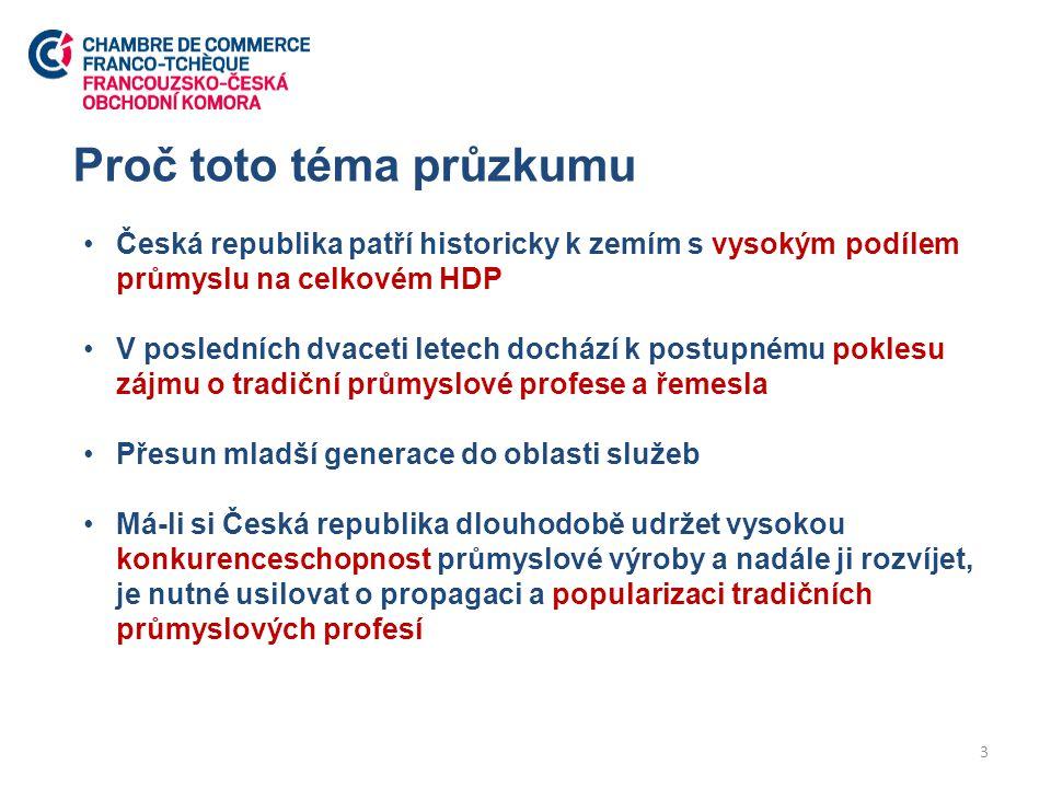 Proč toto téma průzkumu Česká republika patří historicky k zemím s vysokým podílem průmyslu na celkovém HDP V posledních dvaceti letech dochází k postupnému poklesu zájmu o tradiční průmyslové profese a řemesla Přesun mladší generace do oblasti služeb Má-li si Česká republika dlouhodobě udržet vysokou konkurenceschopnost průmyslové výroby a nadále ji rozvíjet, je nutné usilovat o propagaci a popularizaci tradičních průmyslových profesí 3