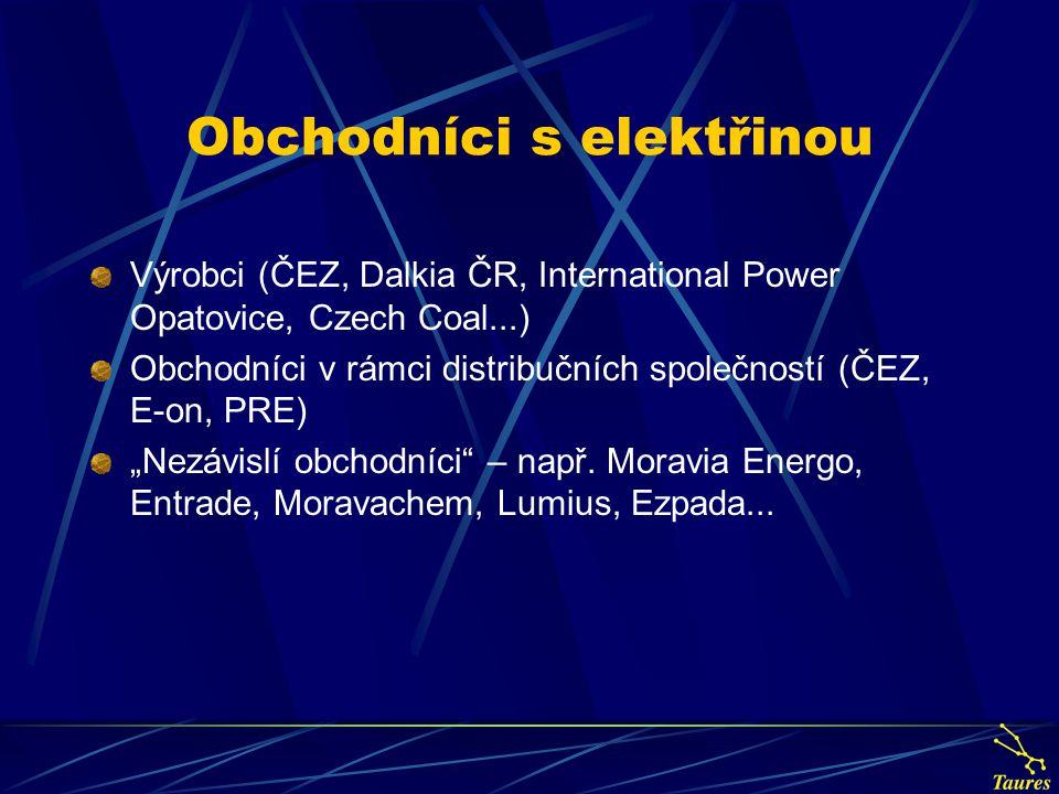 Obchodníci s elektřinou Výrobci (ČEZ, Dalkia ČR, International Power Opatovice, Czech Coal...) Obchodníci v rámci distribučních společností (ČEZ, E-on