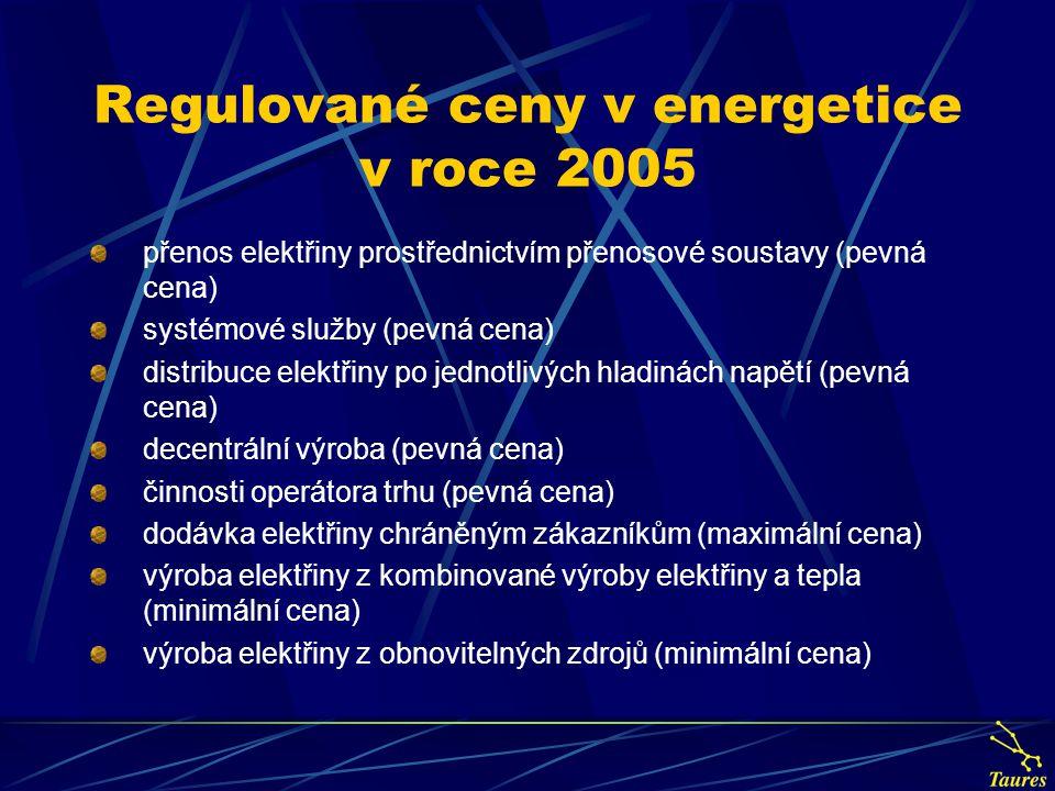 Regulované ceny v energetice v roce 2005 přenos elektřiny prostřednictvím přenosové soustavy (pevná cena) systémové služby (pevná cena) distribuce ele