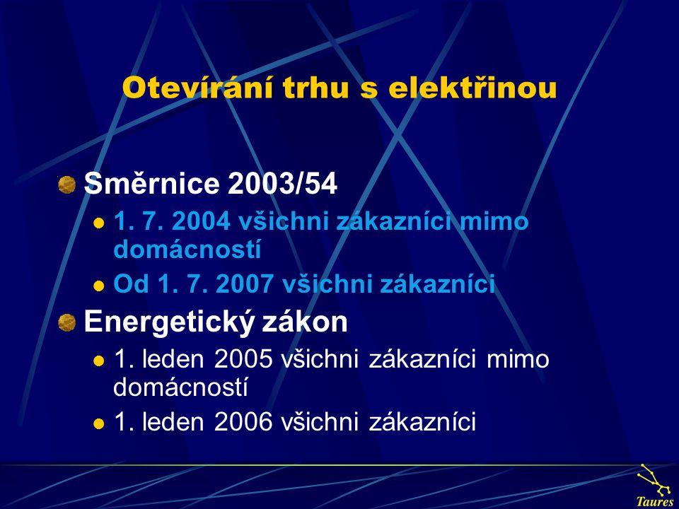 Otevírání trhu s elektřinou Směrnice 2003/54 1. 7. 2004 všichni zákazníci mimo domácností Od 1. 7. 2007 všichni zákazníci Energetický zákon 1. leden 2