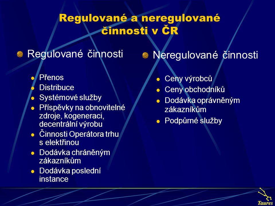 Regulované a neregulované činnosti v ČR Regulované činnosti Přenos Distribuce Systémové služby Příspěvky na obnovitelné zdroje, kogeneraci, decentráln