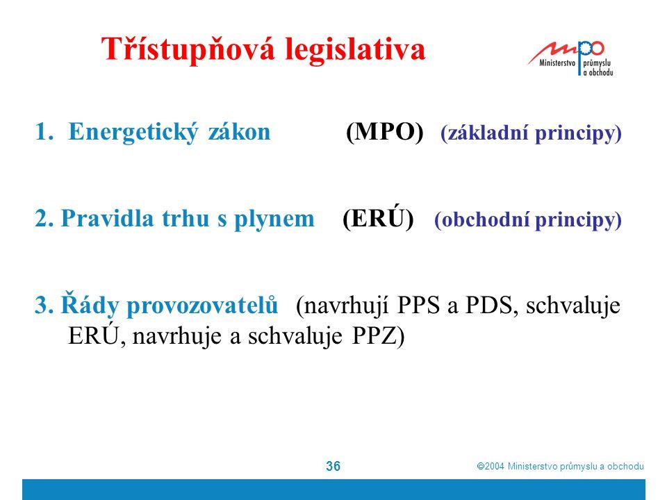  2004  Ministerstvo průmyslu a obchodu 36 Třístupňová legislativa 1.Energetický zákon (MPO) (základní principy) 2. Pravidla trhu s plynem (ERÚ) (ob