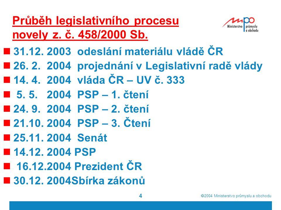  2004  Ministerstvo průmyslu a obchodu 4 Průběh legislativního procesu novely z.