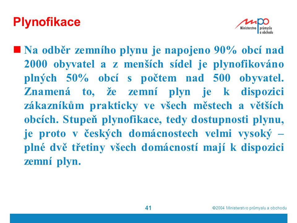 2004  Ministerstvo průmyslu a obchodu 41 Plynofikace Na odběr zemního plynu je napojeno 90% obcí nad 2000 obyvatel a z menších sídel je plynofikováno plných 50% obcí s počtem nad 500 obyvatel.