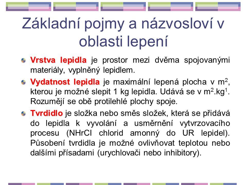 Základní pojmy a názvosloví v oblasti lepení Plnivo je pevný, neprchavý a v lepidle nerozpustný materiál s relativně nízkou adhezí.