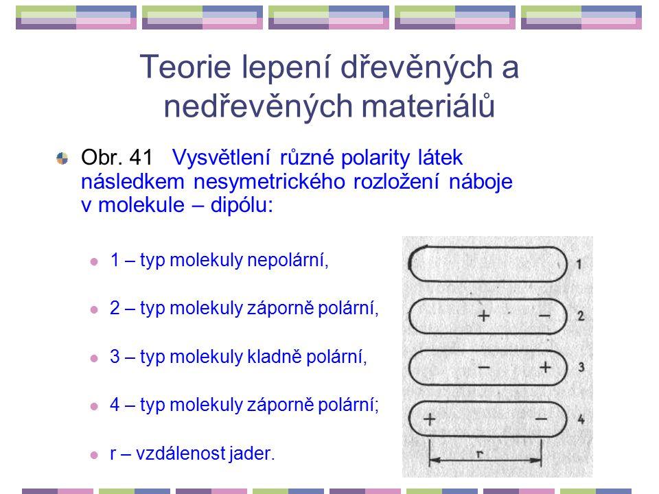 Teorie lepení dřevěných a nedřevěných materiálů Mezimolekulární síly Hmota se skládá z atomů a molekul spojených meziatomovými a mezimolekulárními silami.