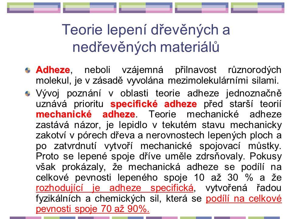 Teorie lepení dřevěných a nedřevěných materiálů Obr. 41 Vysvětlení různé polarity látek následkem nesymetrického rozložení náboje v molekule – dipólu: