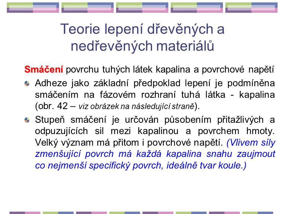 Teorie lepení dřevěných a nedřevěných materiálů Koheze.