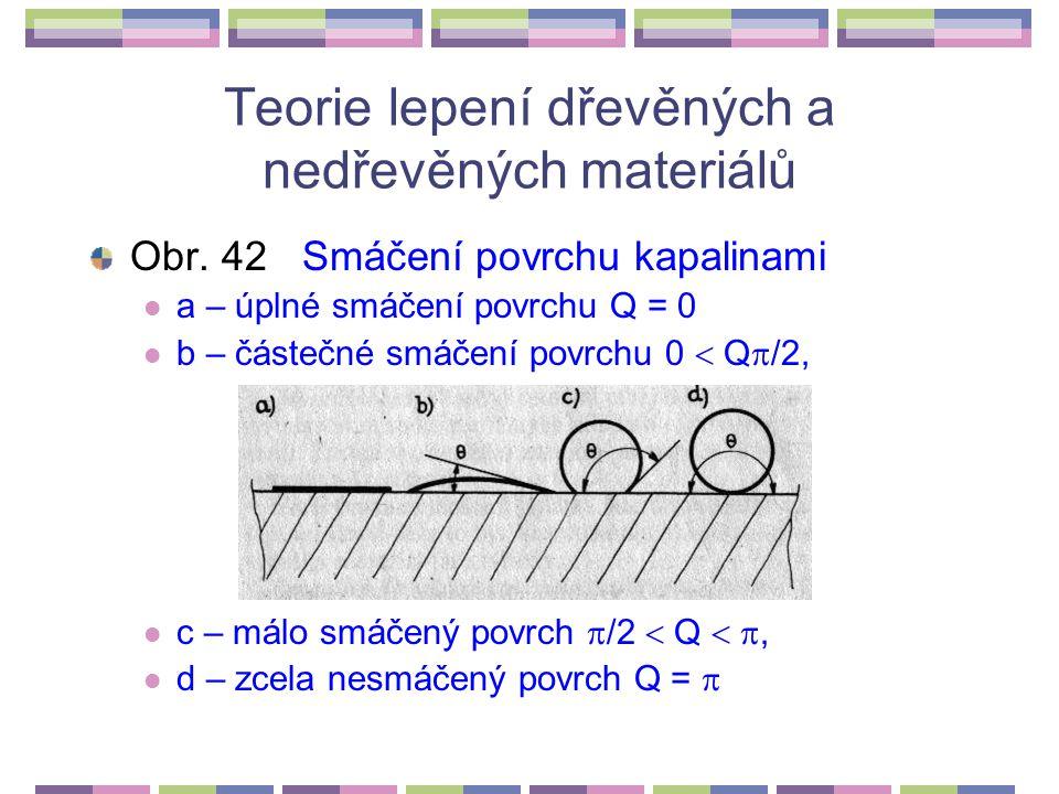 Teorie lepení dřevěných a nedřevěných materiálů Smáčení povrchu tuhých látek kapalina a povrchové napětí Adheze jako základní předpoklad lepení je podmíněna smáčením na fázovém rozhraní tuhá látka - kapalina (obr.