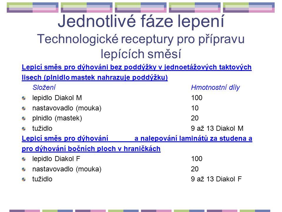 Jednotlivé fáze lepení Technologické receptury pro přípravu lepících směsí Lepicí směs k dýhování v jednoetážových taktových lisech SloženíHmotnostní díly lepidlo Diakol DM, Diakol M, Diakol MU100 Nastavovadlo (mouka)9 až 13 Diakol UM 9 až 13 Diakol D 8 až 10 Diakol MU Lepicí směs k nalepovánídýhovacích fólií na konstrukční desky v jednoetážových taktových lisech SloženíHmotnostní díly lepidlo Diakol DM, Diakol M, Diakol MU,100 plnidlo (mastek)30 až 40 tužidlo9 až 13 Diakol DM 9 až 13 Diakol M 8 až 10 Diakol MU