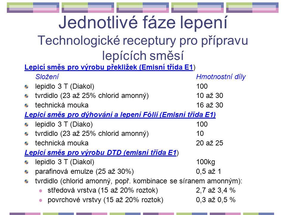Jednotlivé fáze lepení Technologické receptury pro přípravu lepících směsí Lepicí směs pro dýhováni bez poddýžky v jednoetážových taktových lisech (plnidlo mastek nahrazuje poddýžku) SloženíHmotnostní díly lepidlo Diakol M100 nastavovadlo (mouka)10 plnidlo (mastek)20 tužidlo9 až 13 Diakol M Lepicí směs pro dýhovánía nalepování laminátů za studena a pro dýhování bočních ploch v hraničkách lepidlo Diakol F100 nastavovadlo (mouka)20 tužidlo9 až 13 Diakol F