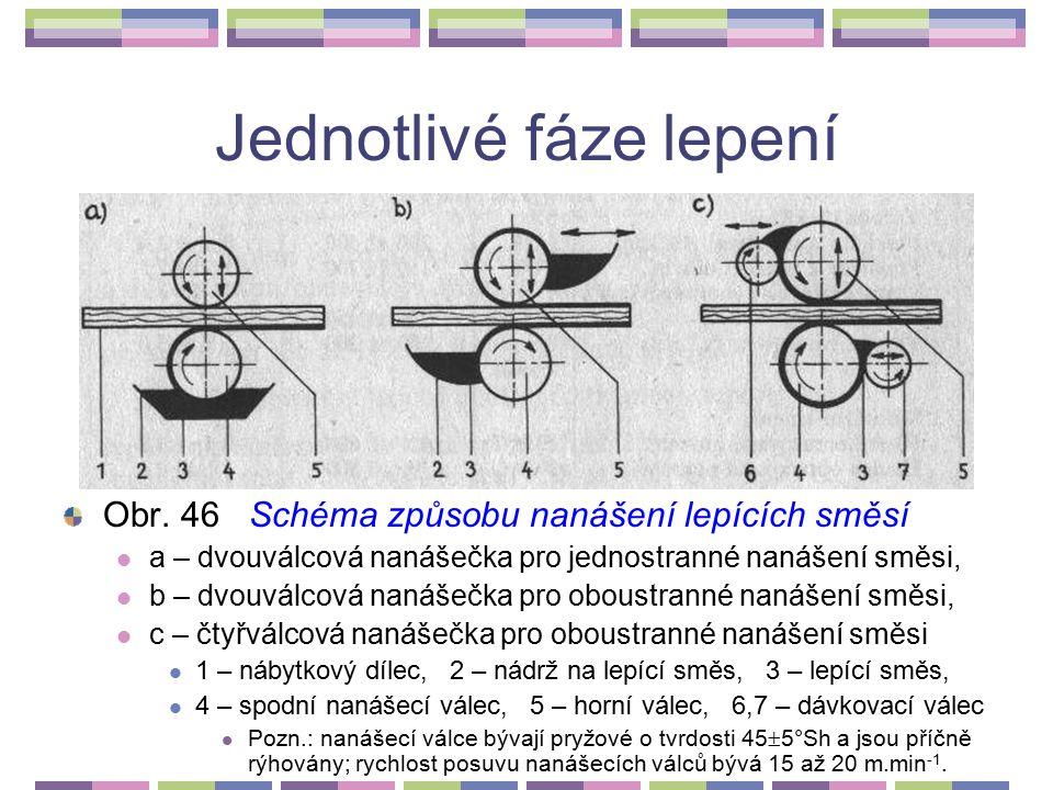 Jednotlivé fáze lepení Nanášení lepidel a lepicích směsí Nanášení lepidel a lepicích směsí se provádí různými způsoby a různými technickými prostředky (štětcem, válečkem, válcovými nanášečkami, licími nanášečkami, stříkáním): Způsoby nanášení válcovými nanášečkami jsou znázorněny na obr.46 – viz následující strana.
