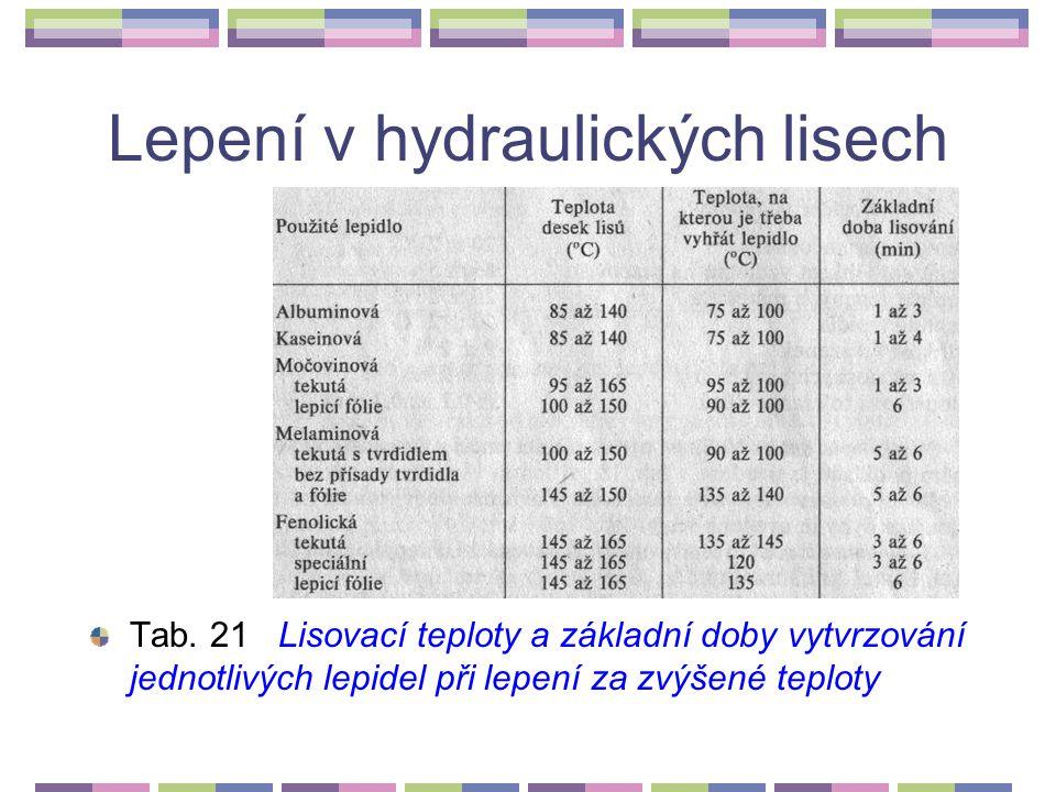 Lepení v hydraulických lisech Tab. 20 Závislost doby lisování na tloušťce dýhy a teplotě lisování