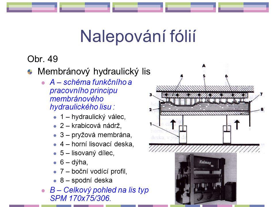 3.3Nalepování fólií Pro nalepování fólií (základových brusných fólií) je nutné používat DTD s jemným povrchem. Hodnota drsnosti povrchu desek po 2 hod