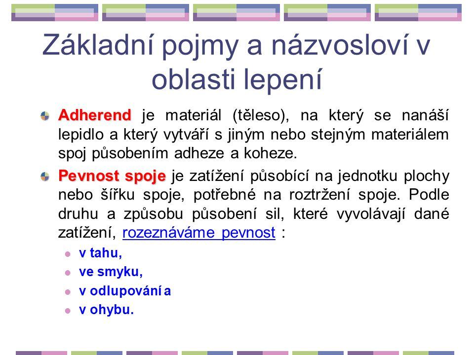Základní pojmy a názvosloví v oblasti lepení Složky lepidel.