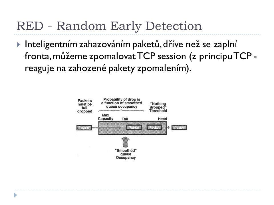 RED - Random Early Detection  Inteligentním zahazováním paketů, dříve než se zaplní fronta, můžeme zpomalovat TCP session (z principu TCP - reaguje na zahozené pakety zpomalením).