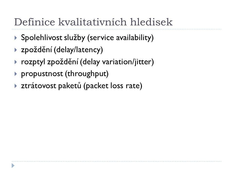 Definice kvalitativních hledisek  Spolehlivost služby (service availability)  zpoždění (delay/latency)  rozptyl zpoždění (delay variation/jitter)  propustnost (throughput)  ztrátovost paketů (packet loss rate)
