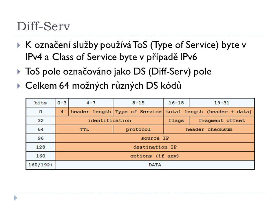 Diff-Serv  K označení služby používá ToS (Type of Service) byte v IPv4 a Class of Service byte v případě IPv6  ToS pole označováno jako DS (Diff-Serv) pole  Celkem 64 možných různých DS kódů
