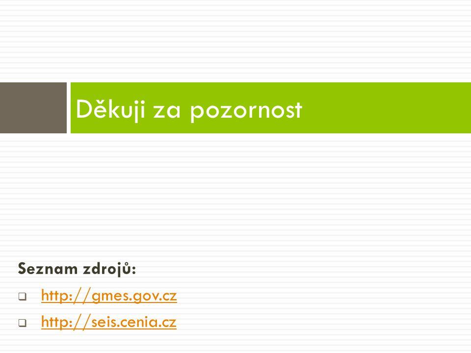 Seznam zdrojů:  http://gmes.gov.cz http://gmes.gov.cz  http://seis.cenia.cz http://seis.cenia.cz Děkuji za pozornost