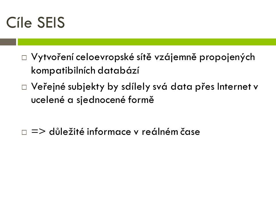 Cíle SEIS  Vytvoření celoevropské sítě vzájemně propojených kompatibilních databází  Veřejné subjekty by sdílely svá data přes Internet v ucelené a