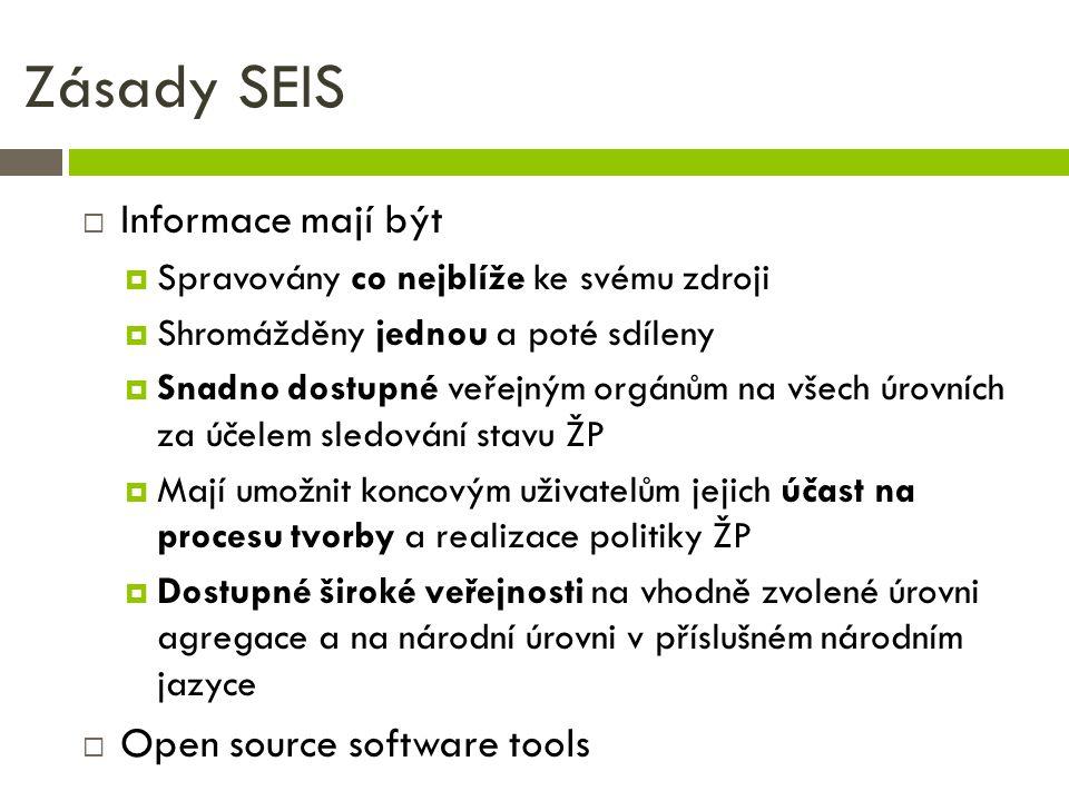 Zásady SEIS  Informace mají být  Spravovány co nejblíže ke svému zdroji  Shromážděny jednou a poté sdíleny  Snadno dostupné veřejným orgánům na vš