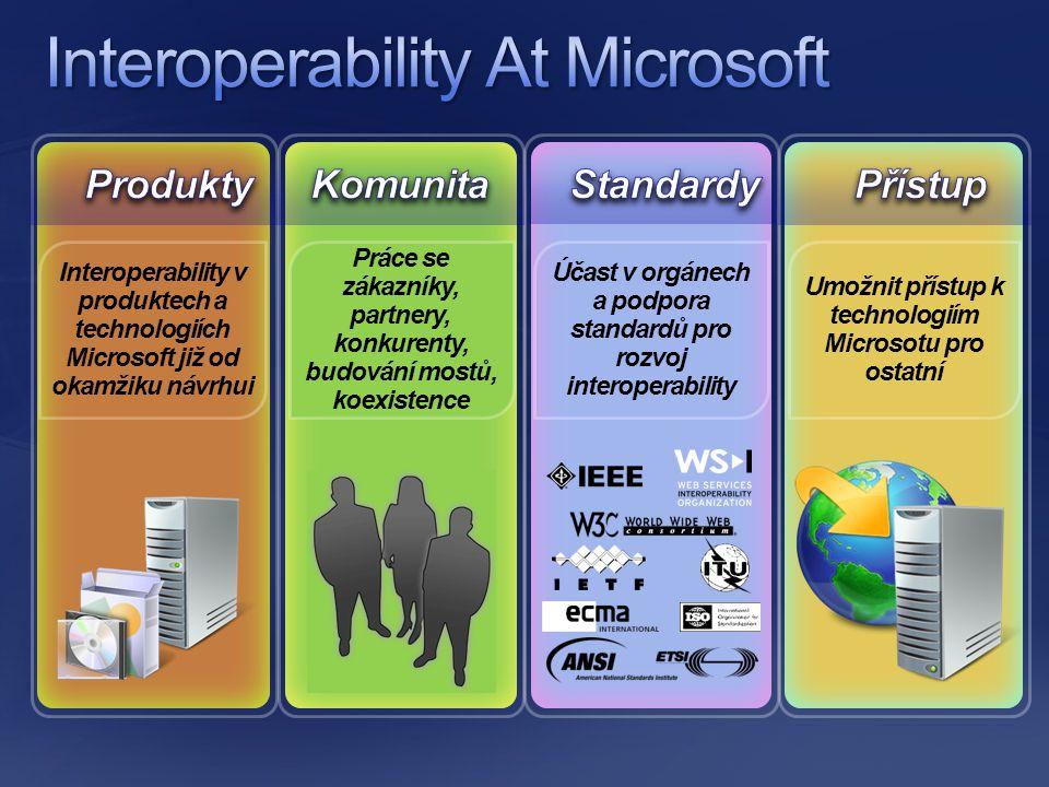 Interoperability v produktech a technologiích Microsoft již od okamžiku návrhui Účast v orgánech a podpora standardů pro rozvoj interoperability Práce se zákazníky, partnery, konkurenty, budování mostů, koexistence Umožnit přístup k technologiím Microsotu pro ostatní