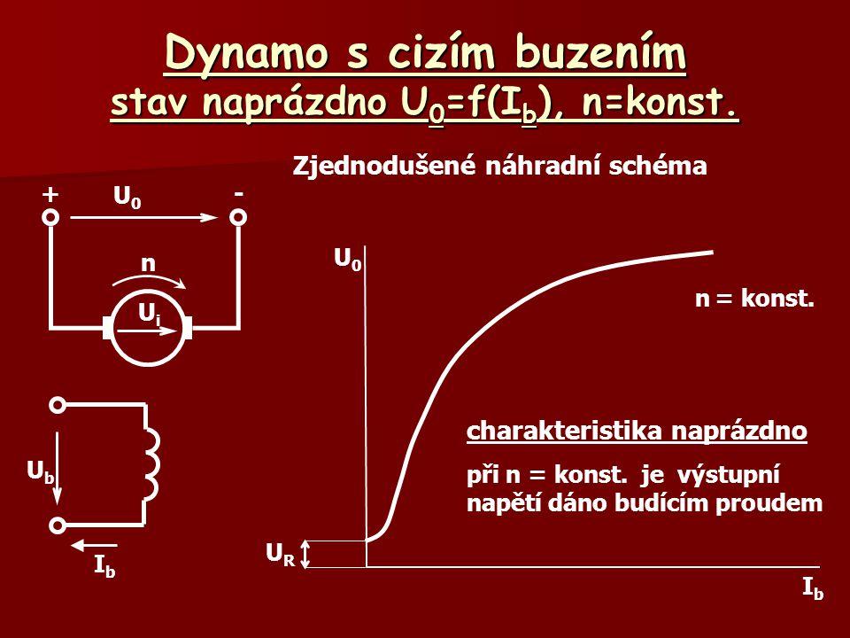 Dynamo s cizím buzením stav naprázdno U 0 =f(I b ), n=konst. Zjednodušené náhradní schéma charakteristika naprázdno při n = konst. je výstupní napětí