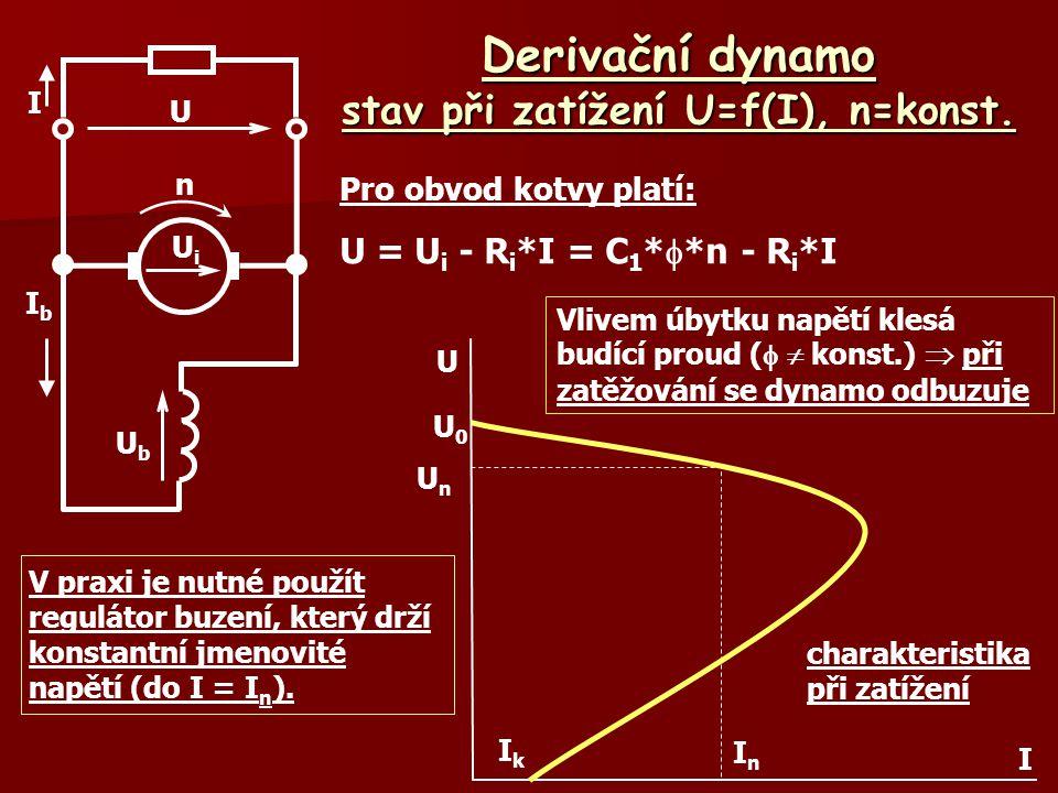 Derivační dynamo stav při zatížení U=f(I), n=konst. charakteristika při zatížení U I Pro obvod kotvy platí: U = U i - R i *I = C 1 *  *n - R i *I U0U