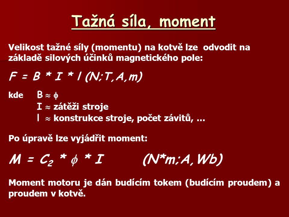 Tažná síla, moment Velikost tažné síly (momentu) na kotvě lze odvodit na základě silových účinků magnetického pole: F = B * I * l (N;T,A,m) kde B  I