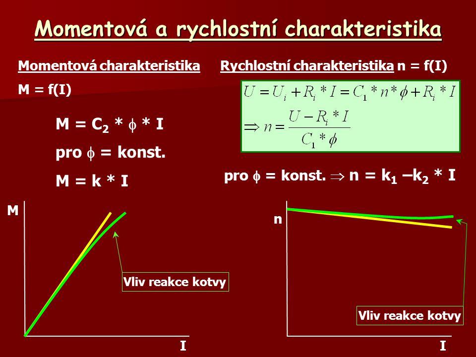 Momentová a rychlostní charakteristika Momentová charakteristika M = f(I) M I M = C 2 *  * I pro  = konst. M = k * I Vliv reakce kotvy n I Rychlostn