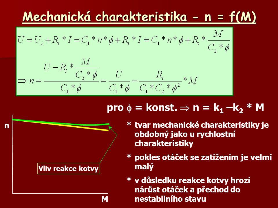 Mechanická charakteristika - n = f(M) pro  = konst.  n = k 1 –k 2 * M n M Vliv reakce kotvy *tvar mechanické charakteristiky je obdobný jako u rychl