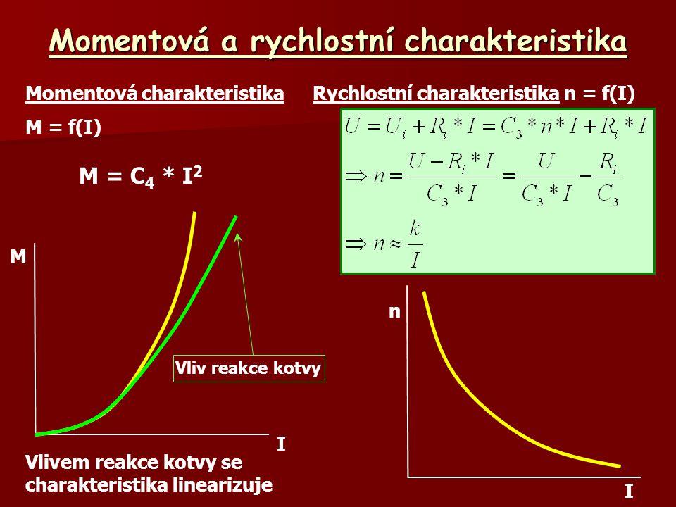 Momentová a rychlostní charakteristika Momentová charakteristika M = f(I) M I M = C 4 * I 2 Vliv reakce kotvy n I Rychlostní charakteristika n = f(I)