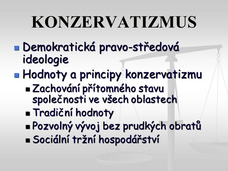 NÁMĚTY K DISKUZI Kterou z uvedených politických ideologií považujete za svou.