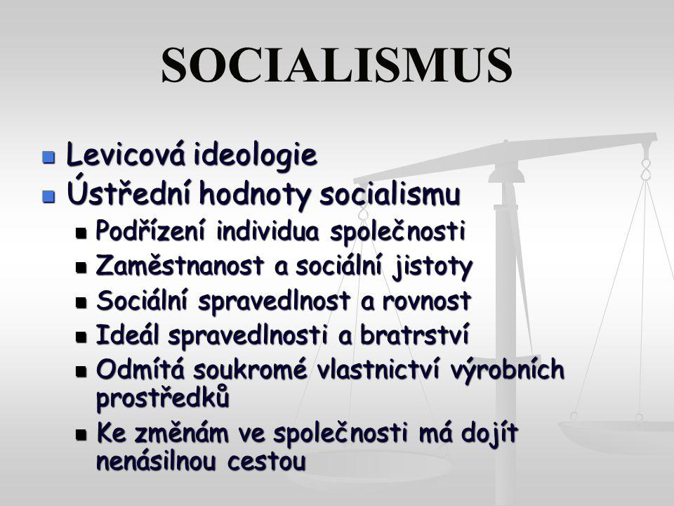 SOCIALISMUS Levicová ideologie Levicová ideologie Ústřední hodnoty socialismu Ústřední hodnoty socialismu Podřízení individua společnosti Podřízení individua společnosti Zaměstnanost a sociální jistoty Zaměstnanost a sociální jistoty Sociální spravedlnost a rovnost Sociální spravedlnost a rovnost Ideál spravedlnosti a bratrství Ideál spravedlnosti a bratrství Odmítá soukromé vlastnictví výrobních prostředků Odmítá soukromé vlastnictví výrobních prostředků Ke změnám ve společnosti má dojít nenásilnou cestou Ke změnám ve společnosti má dojít nenásilnou cestou