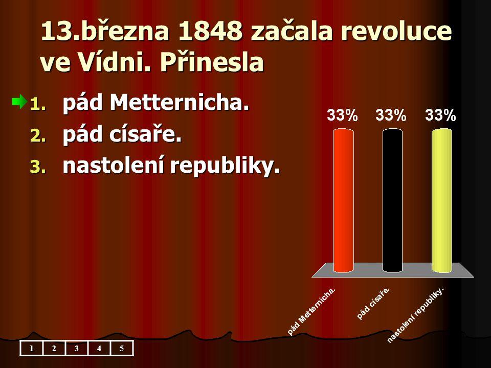11.března 1848 se sešli pražští měšťané ve 1. Svatováclavských lázních.