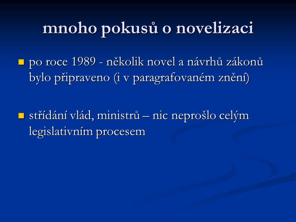 mnoho pokusů o novelizaci po roce 1989 - několik novel a návrhů zákonů bylo připraveno (i v paragrafovaném znění) po roce 1989 - několik novel a návrh