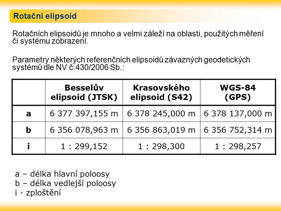 Rotační elipsoid Rotačních elipsoidů je mnoho a velmi záleží na oblasti, použitých měření či systému zobrazení. Parametry některých referenčních elips