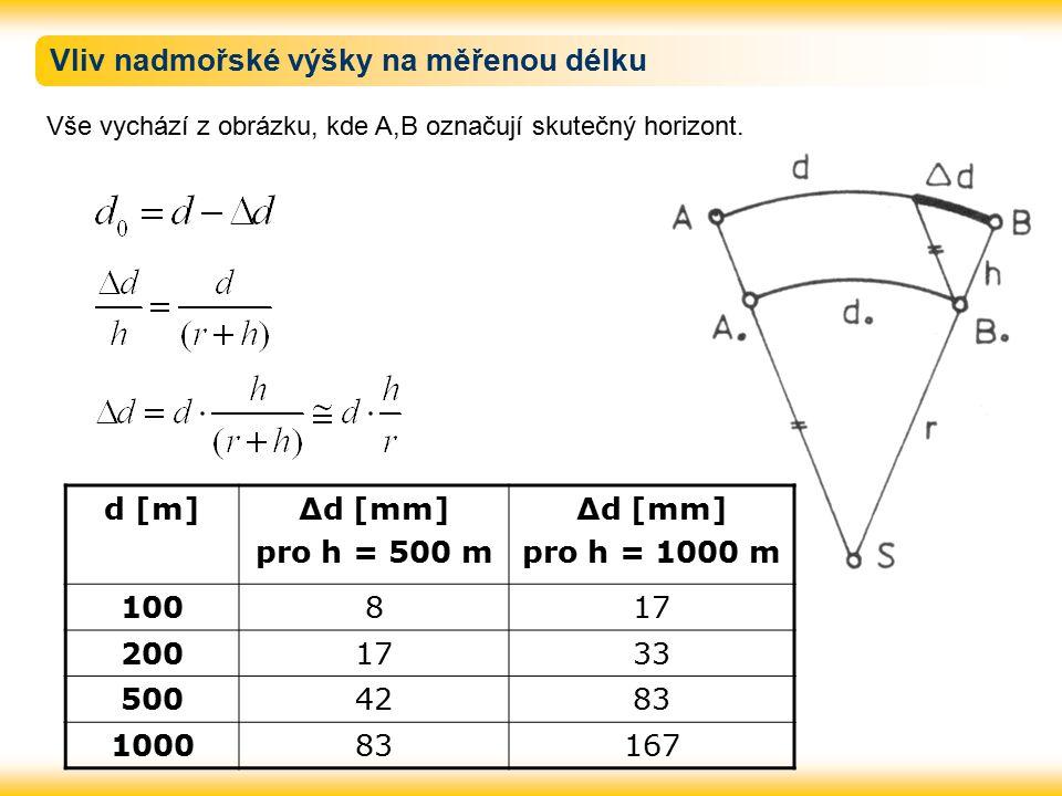 Vliv nadmořské výšky na měřenou délku Vše vychází z obrázku, kde A,B označují skutečný horizont. d [m]Δd [mm] pro h = 500 m Δd [mm] pro h = 1000 m 100