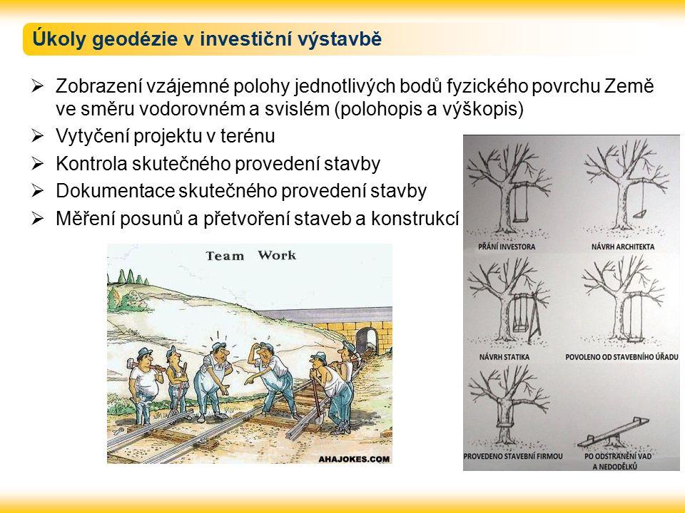 Geodetické referenční systémy ČR (S-JTSK) Systém jednotné trigonometrické sítě katastrální.