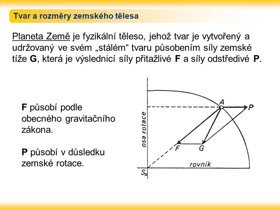 Skutečný zemský povrch Skutečný zemský povrch je nepravidelný, elastický a nelze jej přesně matematicky popsat => idealizuje se !!.