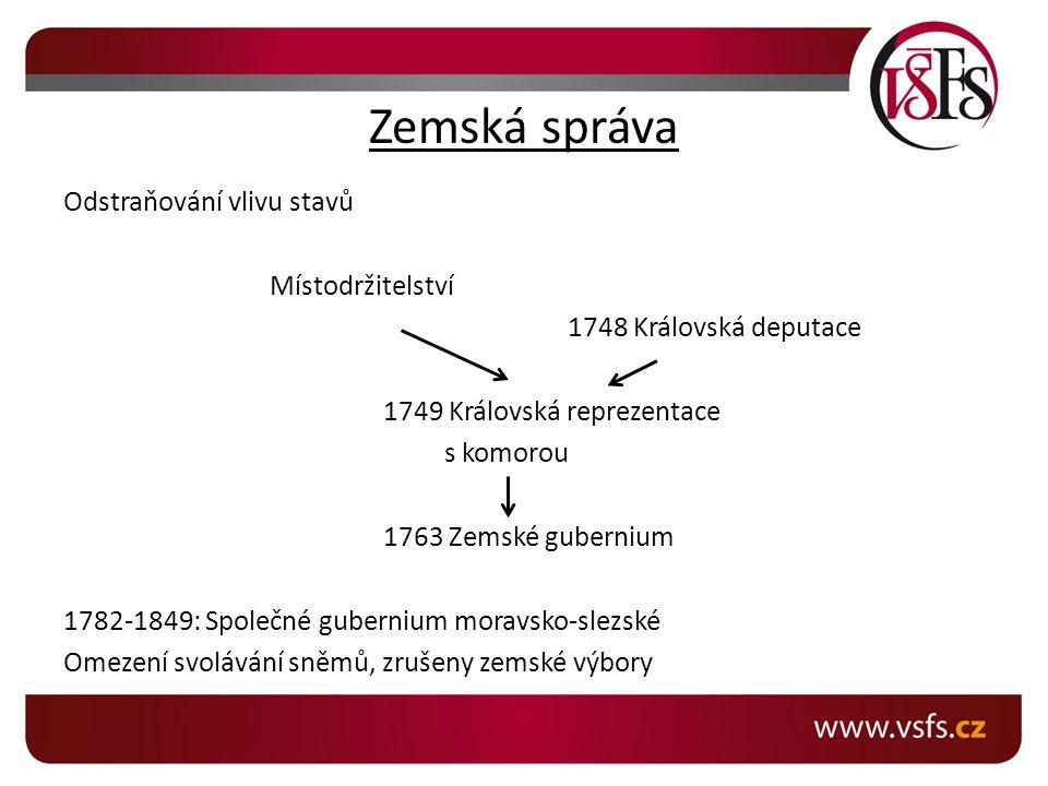 Zemská správa Odstraňování vlivu stavů Místodržitelství 1748 Královská deputace 1749 Královská reprezentace s komorou 1763 Zemské gubernium 1782-1849: