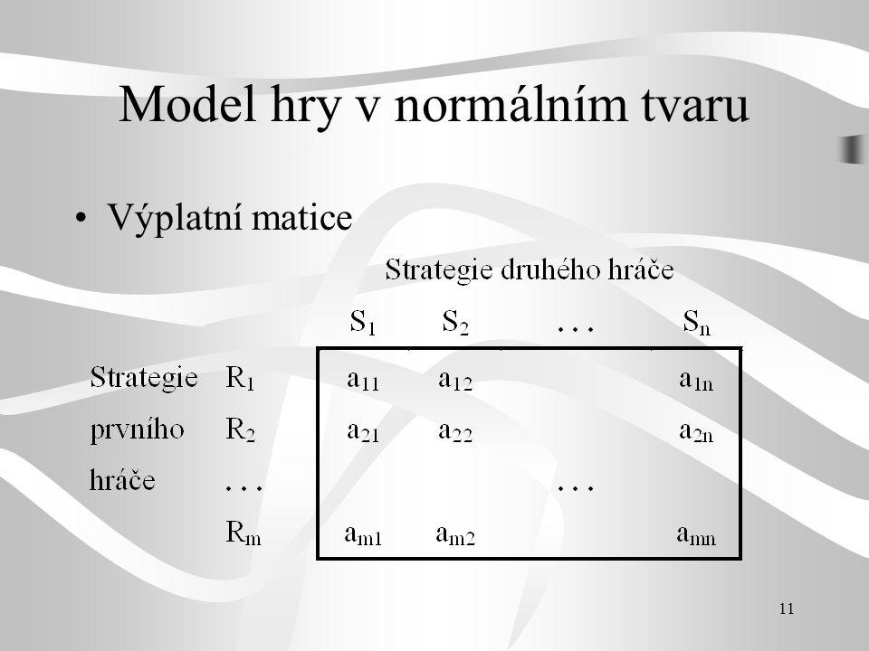 11 Model hry v normálním tvaru Výplatní matice