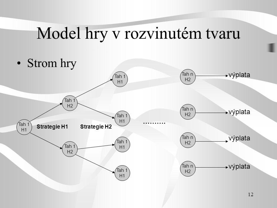 12 Model hry v rozvinutém tvaru Strom hry Tah 1 H1 Tah 1 H2 Tah 1 H2 Tah 1 H1 Tah 1 H1 Tah 1 H1 Tah 1 H1 Strategie H1Strategie H2 Tah n H2 Tah n H2 Ta