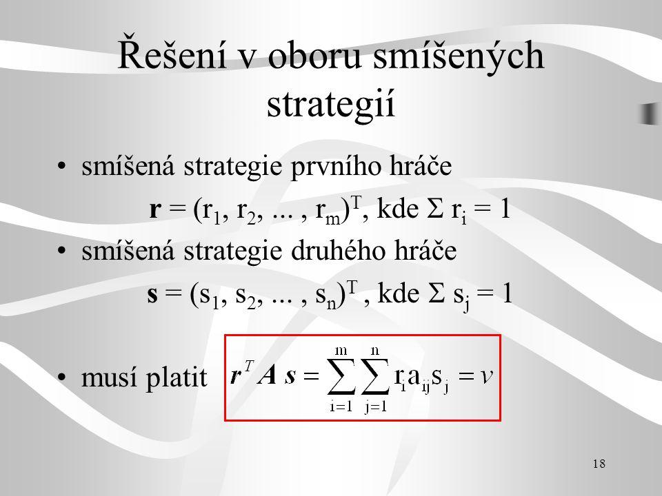 18 Řešení v oboru smíšených strategií smíšená strategie prvního hráče r = (r 1, r 2,..., r m ) T, kde  r i = 1 smíšená strategie druhého hráče s = (s
