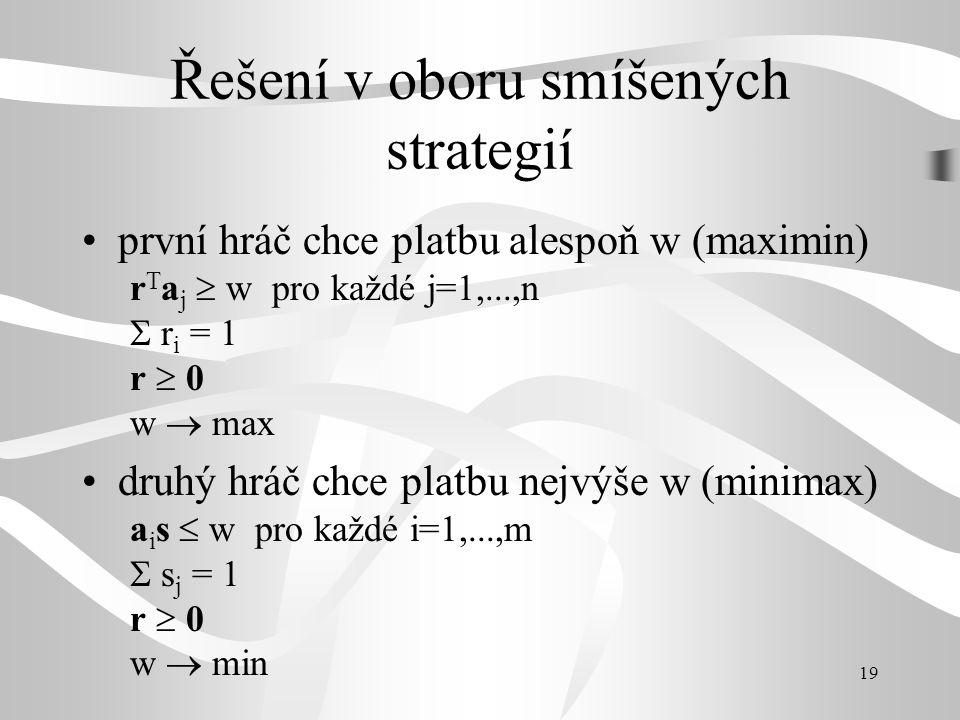 19 Řešení v oboru smíšených strategií první hráč chce platbu alespoň w (maximin) r T a j  w pro každé j=1,...,n  r i = 1 r  0 w  max druhý hráč ch