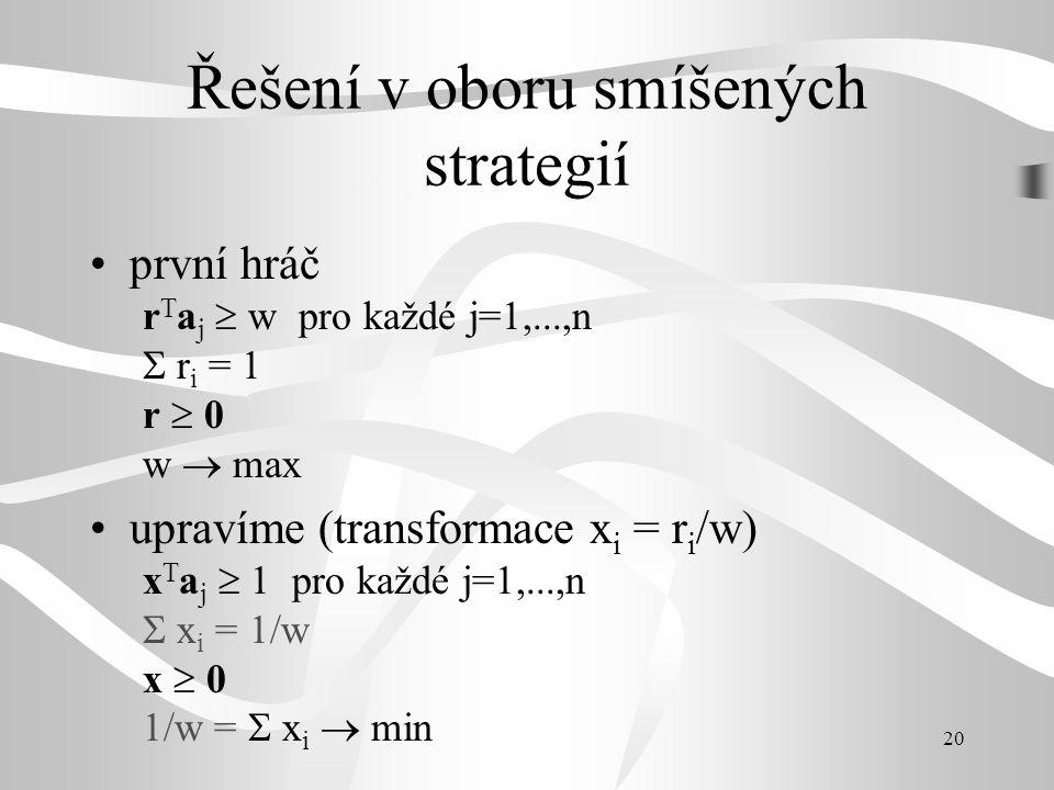 20 Řešení v oboru smíšených strategií první hráč r T a j  w pro každé j=1,...,n  r i = 1 r  0 w  max upravíme (transformace x i = r i /w) x T a j