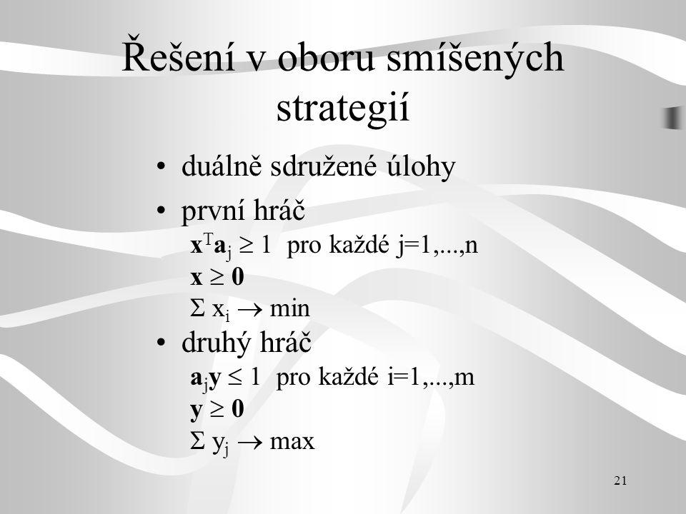 21 Řešení v oboru smíšených strategií duálně sdružené úlohy první hráč x T a j  1 pro každé j=1,...,n x  0  x i  min druhý hráč a j y  1 pro každ