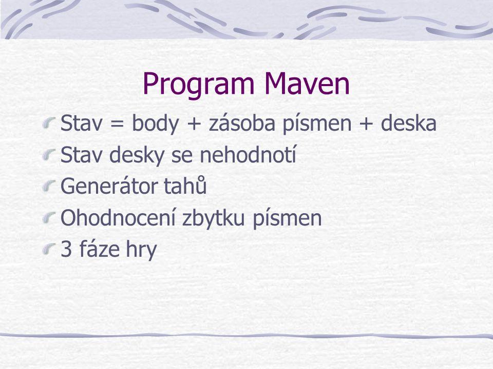 Program Maven Stav = body + zásoba písmen + deska Stav desky se nehodnotí Generátor tahů Ohodnocení zbytku písmen 3 fáze hry