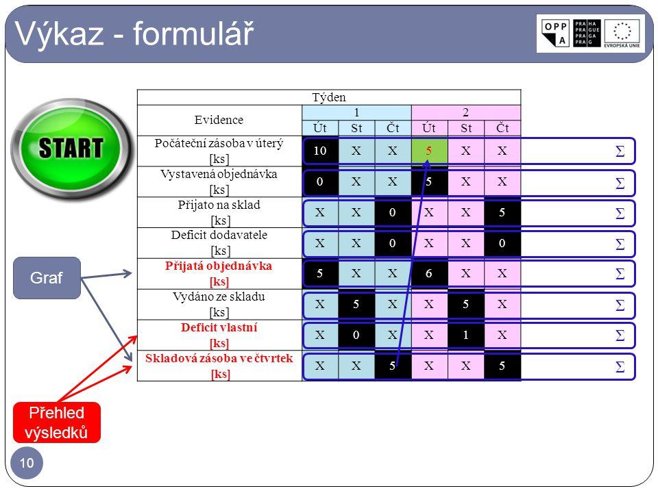 Týden Evidence 12 ÚtStČtÚtStČt Počáteční zásoba v úterý [ks] 10XX5XX Vystavená objednávka [ks] 0XX5XX Přijato na sklad [ks] XX0XX5 Deficit dodavatele [ks] XX0XX0 Přijatá objednávka [ks] 5XX6XX Vydáno ze skladu [ks] X5XX5X Deficit vlastní [ks] X0XX1X Skladová zásoba ve čtvrtek [ks] XX5XX5 Výkaz - formulář Σ Σ Σ Σ Σ Σ Σ Σ Graf Přehled výsledků 10