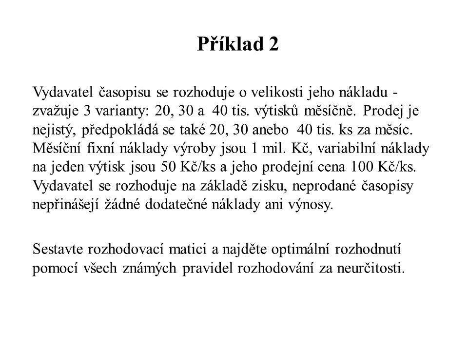 Příklad 2 Vydavatel časopisu se rozhoduje o velikosti jeho nákladu - zvažuje 3 varianty: 20, 30 a 40 tis.